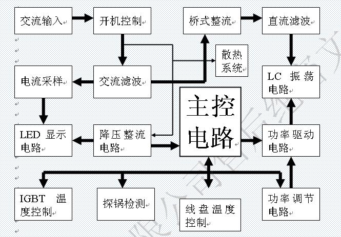 电路 电路图 电子 户型 户型图 平面图 原理图 665_463